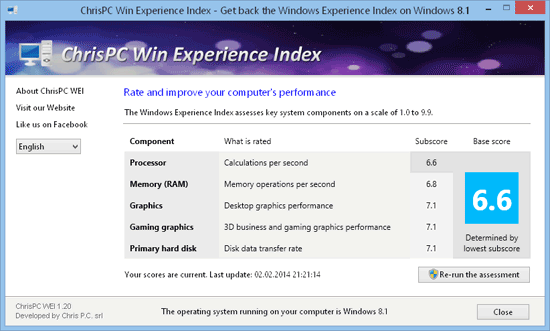 ChrisPC Win Experience Index 6.00